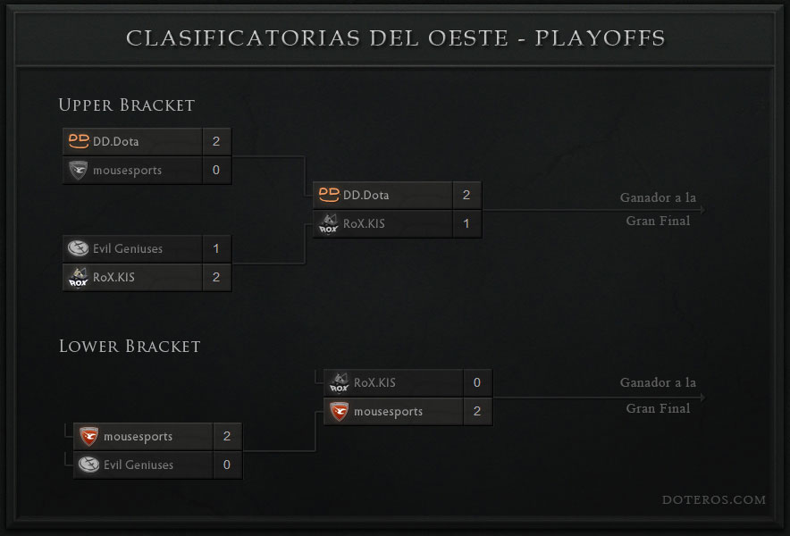 clasificatorias-oeste-playoffs