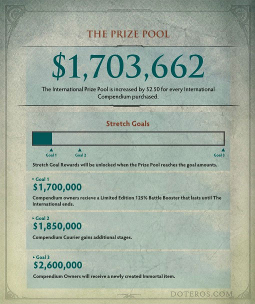 the_prize_pool