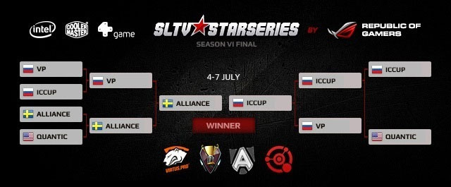starladder_season6_final_lan