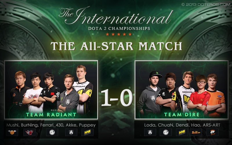 dota2_the_international_2013_The-All-Star-Match_score