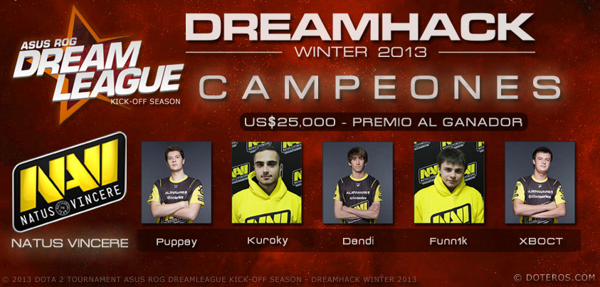 ASUS ROG DreamLeague 2013 Campeones