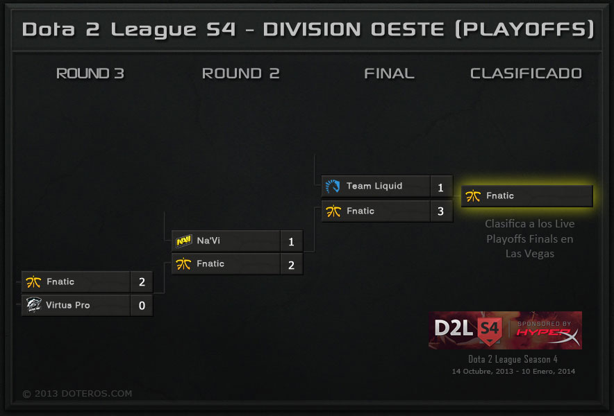 Dota 2 League S4 - PlayOffs DIVISION OESTE