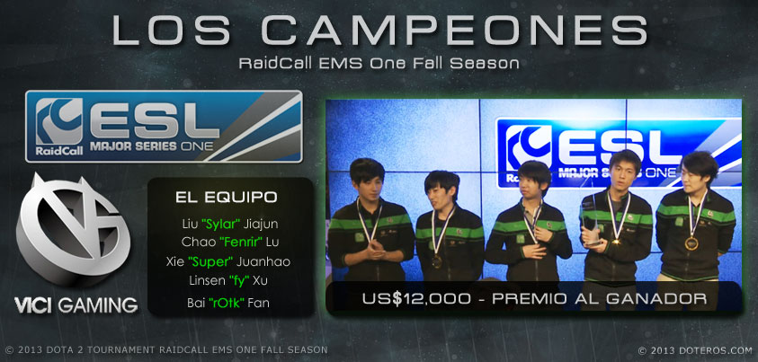 RaidCall-EMS-One-winter-Season_2013_Campeones_vici