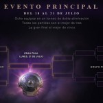 The International 4, Formato del torneo