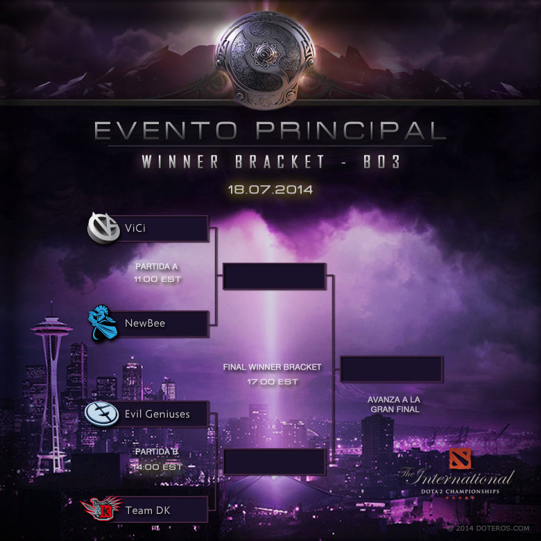 ti4_me_winner_bracket