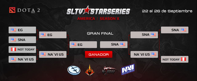 sltv_starseries_s10_america_playoffs