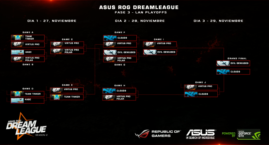 dreamleagues2_lan_playoffs_final