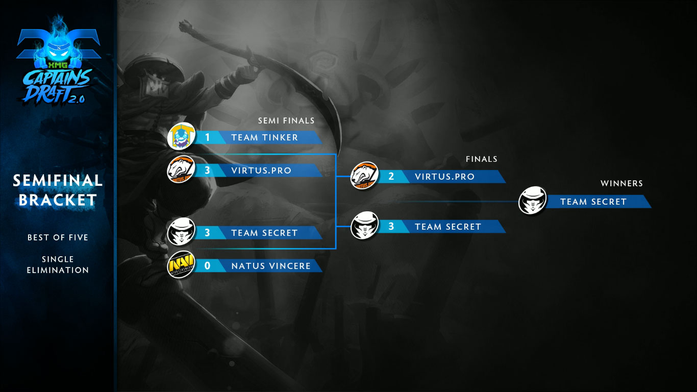 Dota2_XMG_Captains_Draft_2_Playoffs