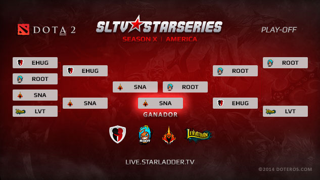 starladder_s11_america_playoffs