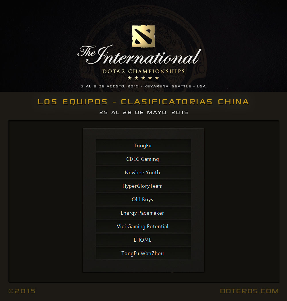 ti5_clasificatorias_CHINA
