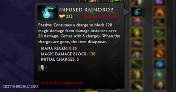 Infused Raindrop