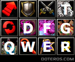Hotkeys de Animal de carga DotA 6.83d