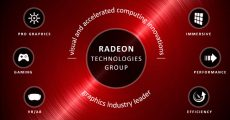 AMD Radeon Software Crimson Edition 17.12.1