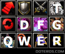 Hotkeys del Courier en DotA 6.85k